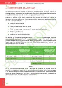 https://www.plcmadrid.es/wp-content/uploads/2020/01/batch_ITC-47_page-0004-212x300.jpg