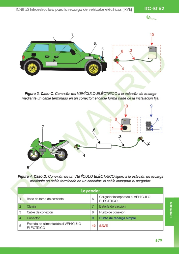 https://www.plcmadrid.es/wp-content/uploads/2020/01/batch_ITC-52_page-0009.jpg
