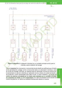 https://www.plcmadrid.es/wp-content/uploads/2020/01/batch_ITC-52_page-0015-212x300.jpg