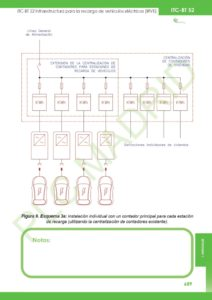 https://www.plcmadrid.es/wp-content/uploads/2020/01/batch_ITC-52_page-0019-212x300.jpg