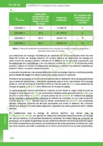 https://www.plcmadrid.es/wp-content/uploads/2020/01/batch_ITC-52_page-0034-212x300.jpg