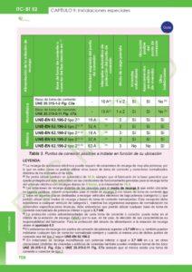 https://www.plcmadrid.es/wp-content/uploads/2020/01/batch_ITC-52_page-0038-212x300.jpg