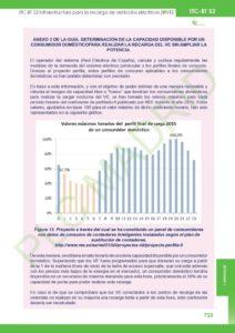https://www.plcmadrid.es/wp-content/uploads/2020/01/batch_ITC-52_page-0053-212x300.jpg