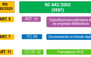 rd542 1