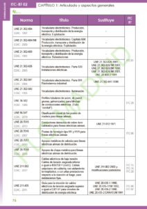 https://www.plcmadrid.es/wp-content/uploads/2021/02/ITC02_06-212x300.jpg