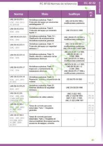 https://www.plcmadrid.es/wp-content/uploads/2021/02/ITC02_11-212x300.jpg