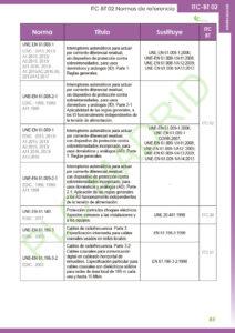 https://www.plcmadrid.es/wp-content/uploads/2021/02/ITC02_15-212x300.jpg