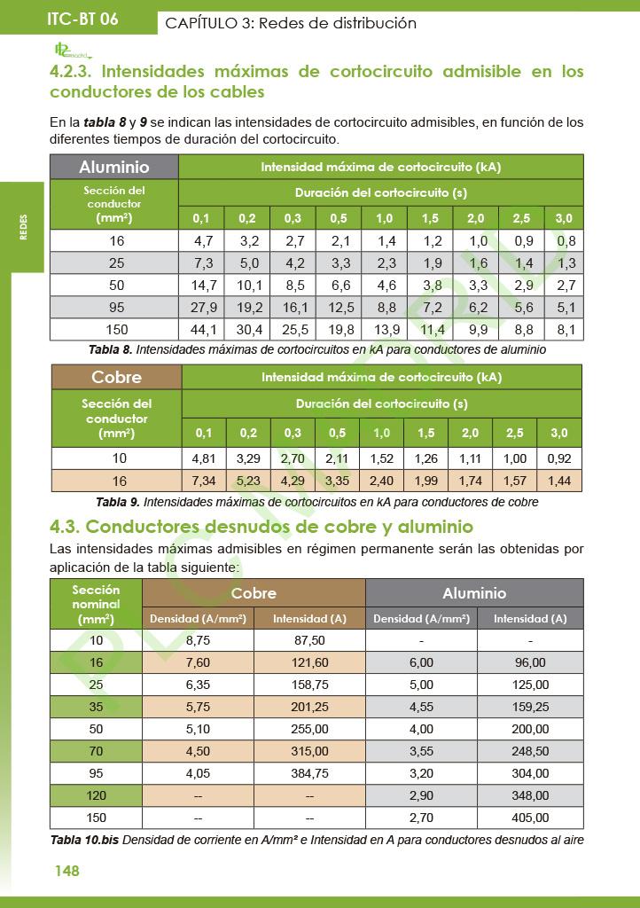 https://www.plcmadrid.es/wp-content/uploads/2021/02/ITC06_26.jpg