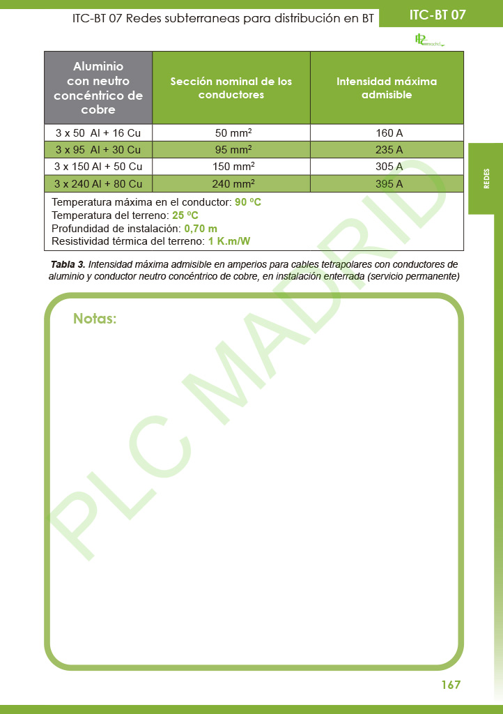 https://www.plcmadrid.es/wp-content/uploads/2021/02/ITC07_17.jpg