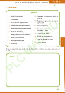 https://www.plcmadrid.es/wp-content/uploads/2021/02/ITC12_03-212x300.jpg