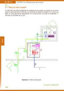 https://www.plcmadrid.es/wp-content/uploads/2021/02/ITC12_04-212x300.jpg