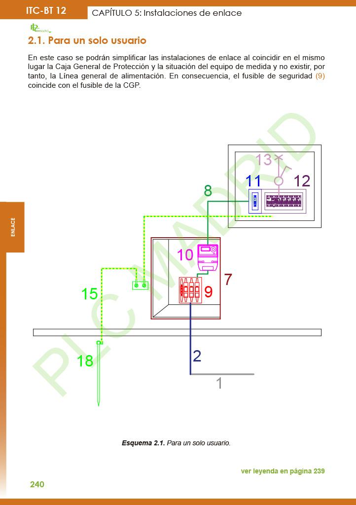 https://www.plcmadrid.es/wp-content/uploads/2021/02/ITC12_04.jpg