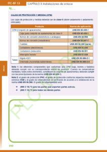 https://www.plcmadrid.es/wp-content/uploads/2021/02/ITC13_06-212x300.jpg