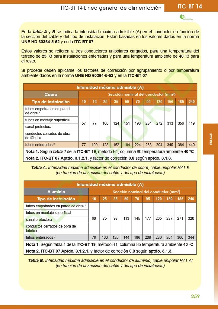 https://www.plcmadrid.es/wp-content/uploads/2021/02/ITC14_07.jpg