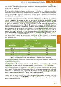 https://www.plcmadrid.es/wp-content/uploads/2021/02/ITC15_03-212x300.jpg