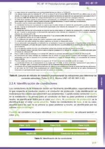 https://www.plcmadrid.es/wp-content/uploads/2021/02/ITC19_15-212x300.jpg