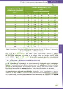https://www.plcmadrid.es/wp-content/uploads/2021/02/ITC21_05-212x300.jpg