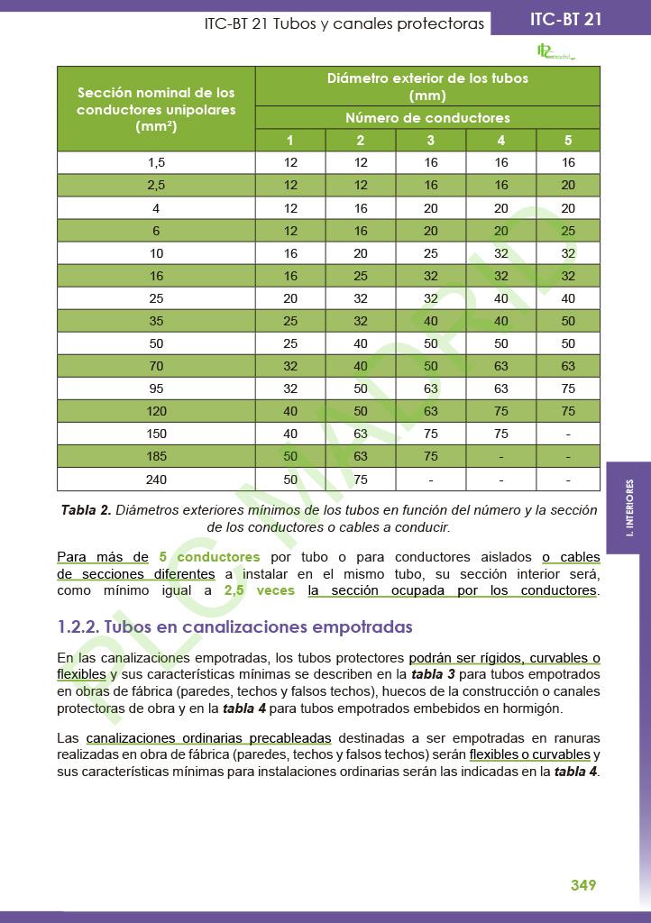https://www.plcmadrid.es/wp-content/uploads/2021/02/ITC21_05.jpg