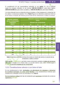 https://www.plcmadrid.es/wp-content/uploads/2021/02/ITC21_07-212x300.jpg