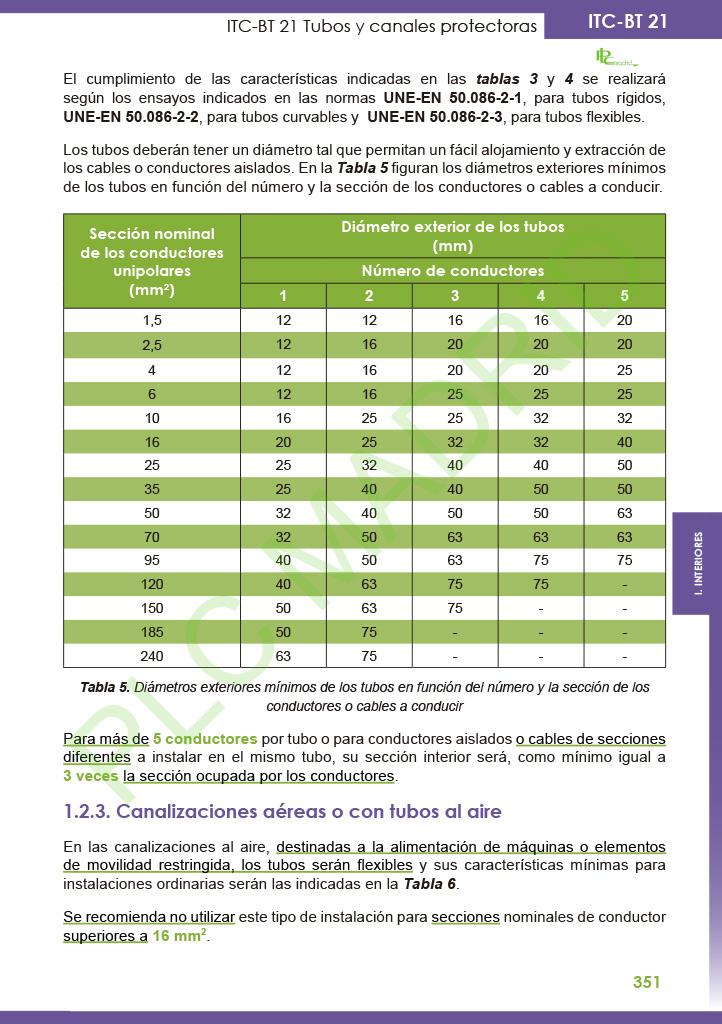 https://www.plcmadrid.es/wp-content/uploads/2021/02/ITC21_07.jpg