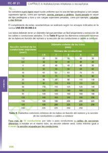 https://www.plcmadrid.es/wp-content/uploads/2021/02/ITC21_10-212x300.jpg