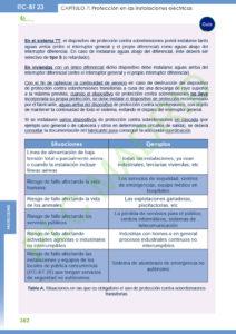 https://www.plcmadrid.es/wp-content/uploads/2021/02/ITC23_06-212x300.jpg