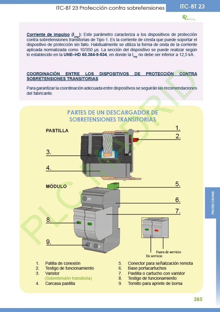 https://www.plcmadrid.es/wp-content/uploads/2021/02/ITC23_09.jpg