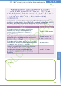 https://www.plcmadrid.es/wp-content/uploads/2021/02/ITC24_23-212x300.jpg