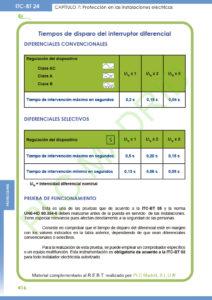 https://www.plcmadrid.es/wp-content/uploads/2021/02/ITC24_30-212x300.jpg
