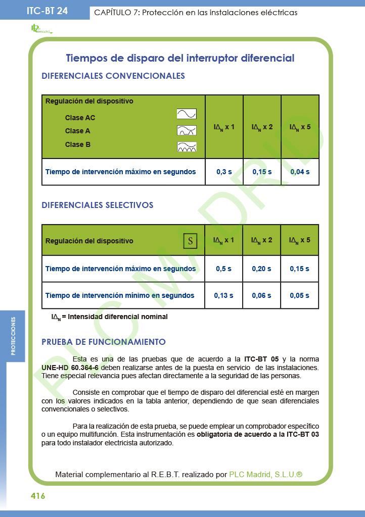 https://www.plcmadrid.es/wp-content/uploads/2021/02/ITC24_30.jpg