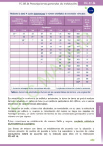 https://www.plcmadrid.es/wp-content/uploads/2021/02/ITC26_04-212x300.jpg