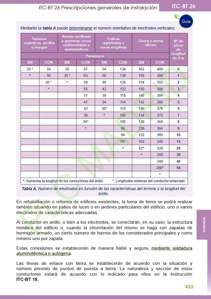 https://www.plcmadrid.es/wp-content/uploads/2021/02/ITC26_04.jpg