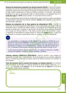 https://www.plcmadrid.es/wp-content/uploads/2021/02/ITC52_07-212x300.jpg