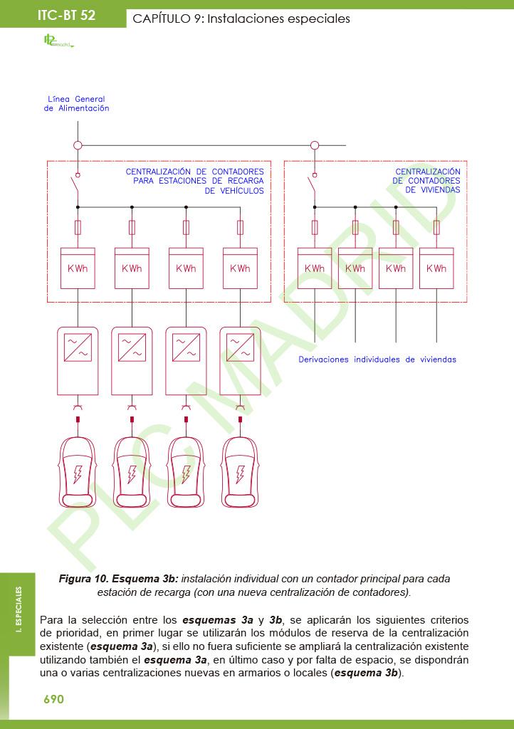 https://www.plcmadrid.es/wp-content/uploads/2021/02/ITC52_20.jpg