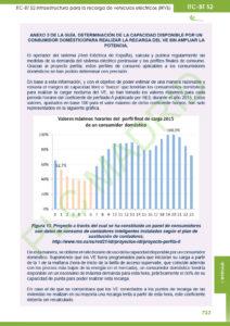 https://www.plcmadrid.es/wp-content/uploads/2021/02/ITC52_53-212x300.jpg