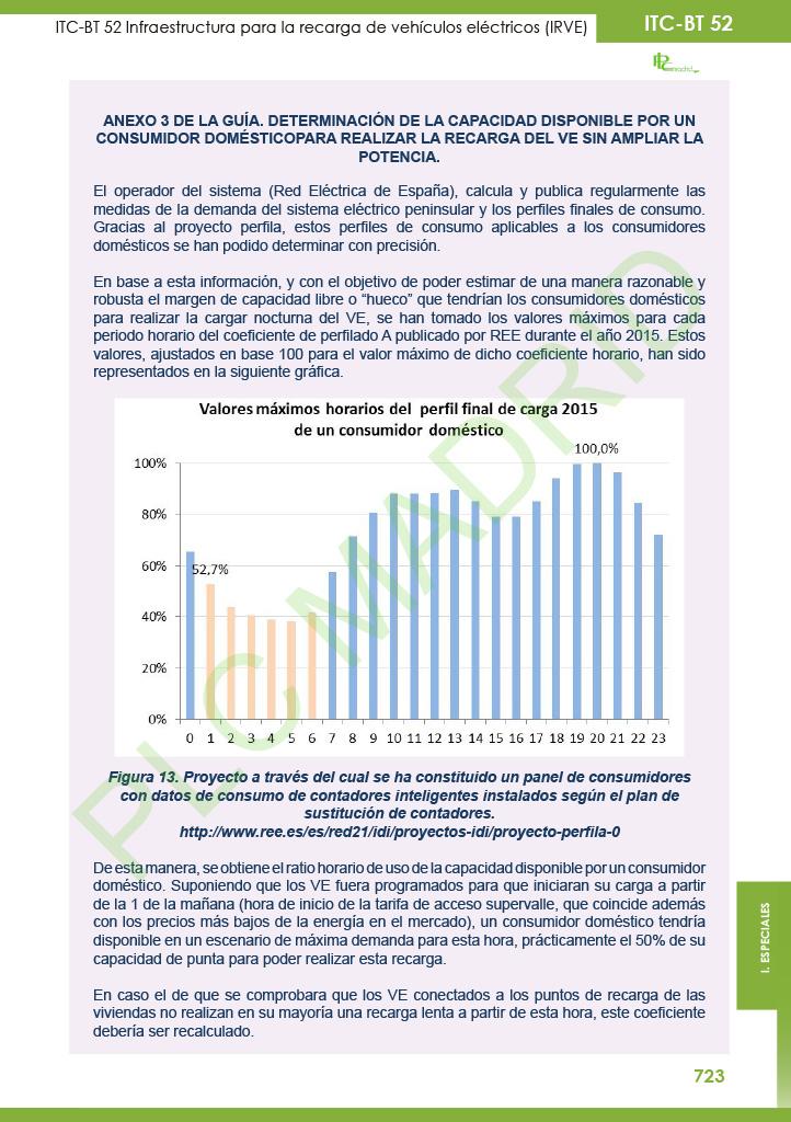 https://www.plcmadrid.es/wp-content/uploads/2021/02/ITC52_53.jpg