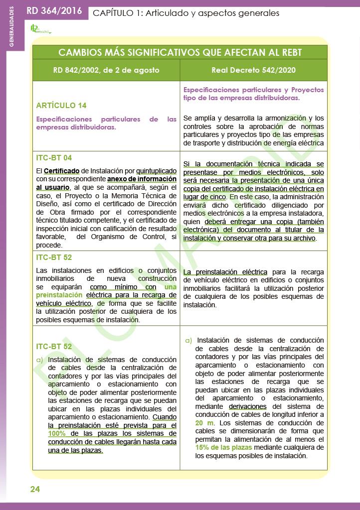 https://www.plcmadrid.es/wp-content/uploads/2021/02/RD364_05.jpg