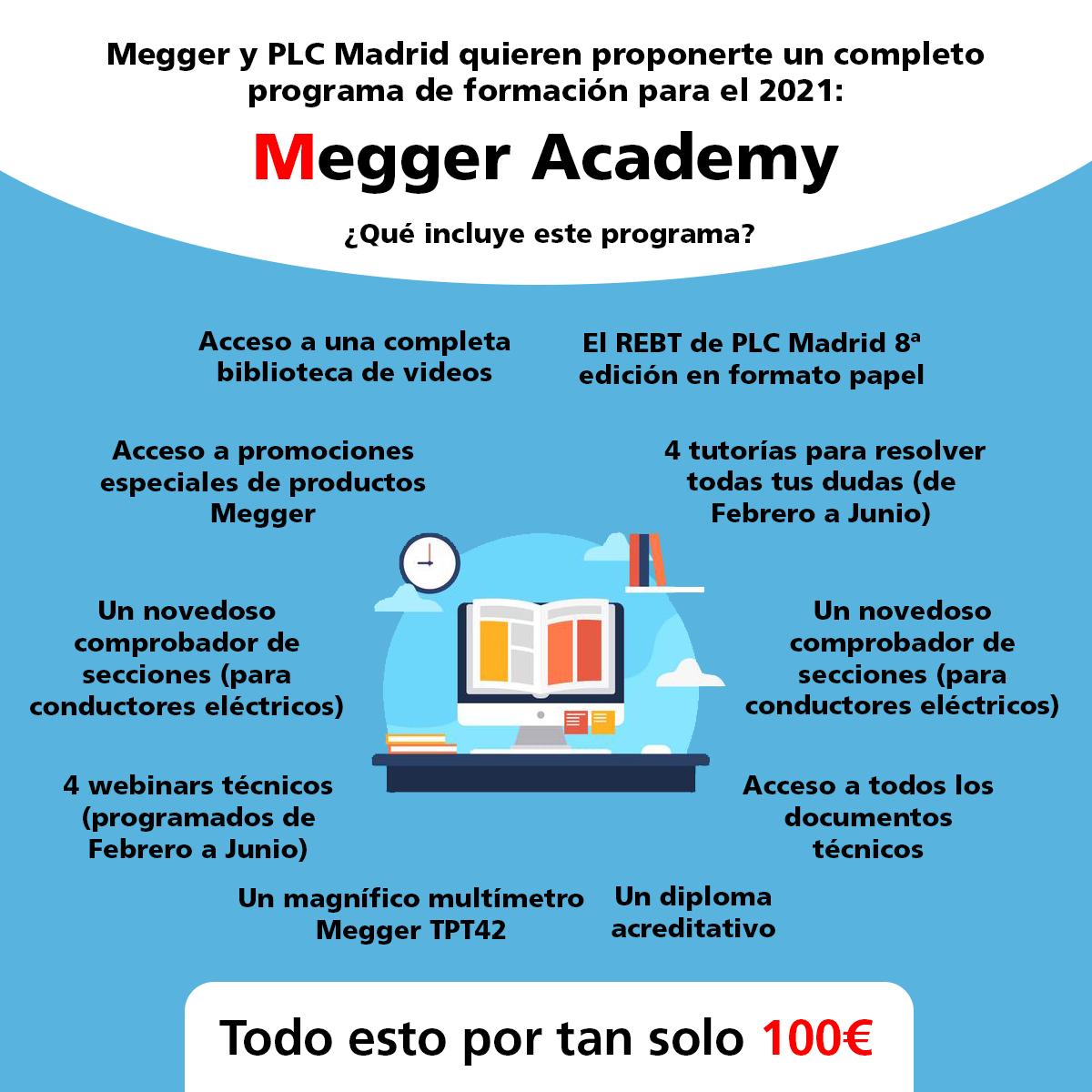 crea megger academy