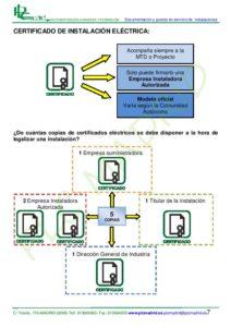 https://www.plcmadrid.es/wp-content/uploads/MT-DPSIE-page-007-212x300.jpg