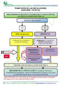 https://www.plcmadrid.es/wp-content/uploads/MT-DPSIE-page-008-212x300.jpg
