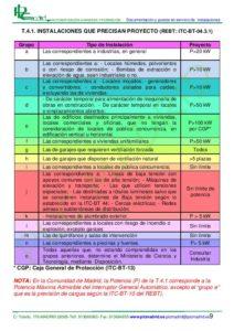 https://www.plcmadrid.es/wp-content/uploads/MT-DPSIE-page-009-212x300.jpg