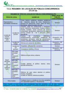 https://www.plcmadrid.es/wp-content/uploads/MT-DPSIE-page-013-212x300.jpg