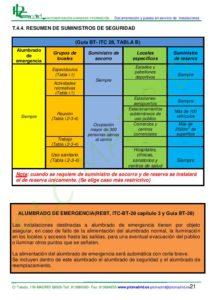 https://www.plcmadrid.es/wp-content/uploads/MT-DPSIE-page-021-212x300.jpg