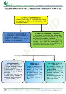 https://www.plcmadrid.es/wp-content/uploads/MT-DPSIE-page-022-212x300.jpg