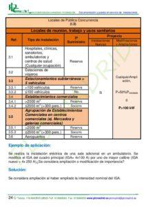 https://www.plcmadrid.es/wp-content/uploads/MT-DPSIE-page-024-212x300.jpg