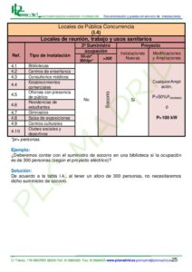 https://www.plcmadrid.es/wp-content/uploads/MT-DPSIE-page-025-212x300.jpg