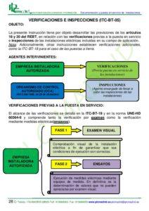 https://www.plcmadrid.es/wp-content/uploads/MT-DPSIE-page-028-212x300.jpg