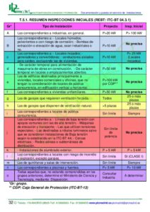 https://www.plcmadrid.es/wp-content/uploads/MT-DPSIE-page-032-212x300.jpg