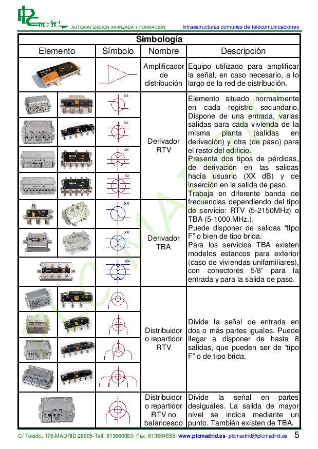 https://www.plcmadrid.es/wp-content/uploads/MT-ICT-page-007.jpg