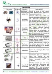 https://www.plcmadrid.es/wp-content/uploads/MT-ICT-page-008-212x300.jpg